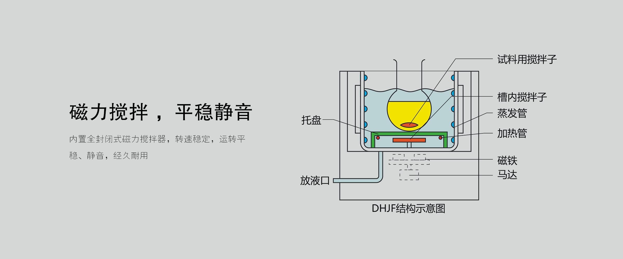 低温恒温反应浴 (4)