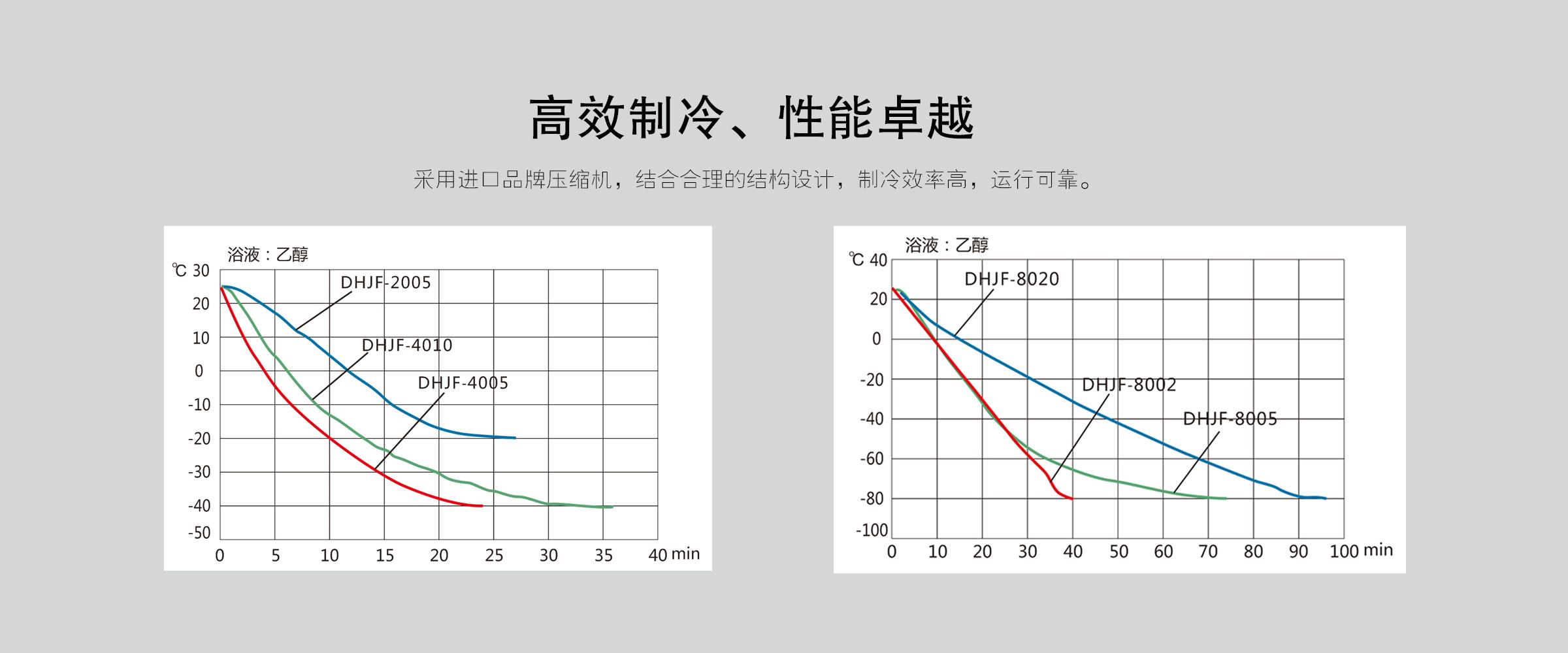 低温恒温反应浴 (6)