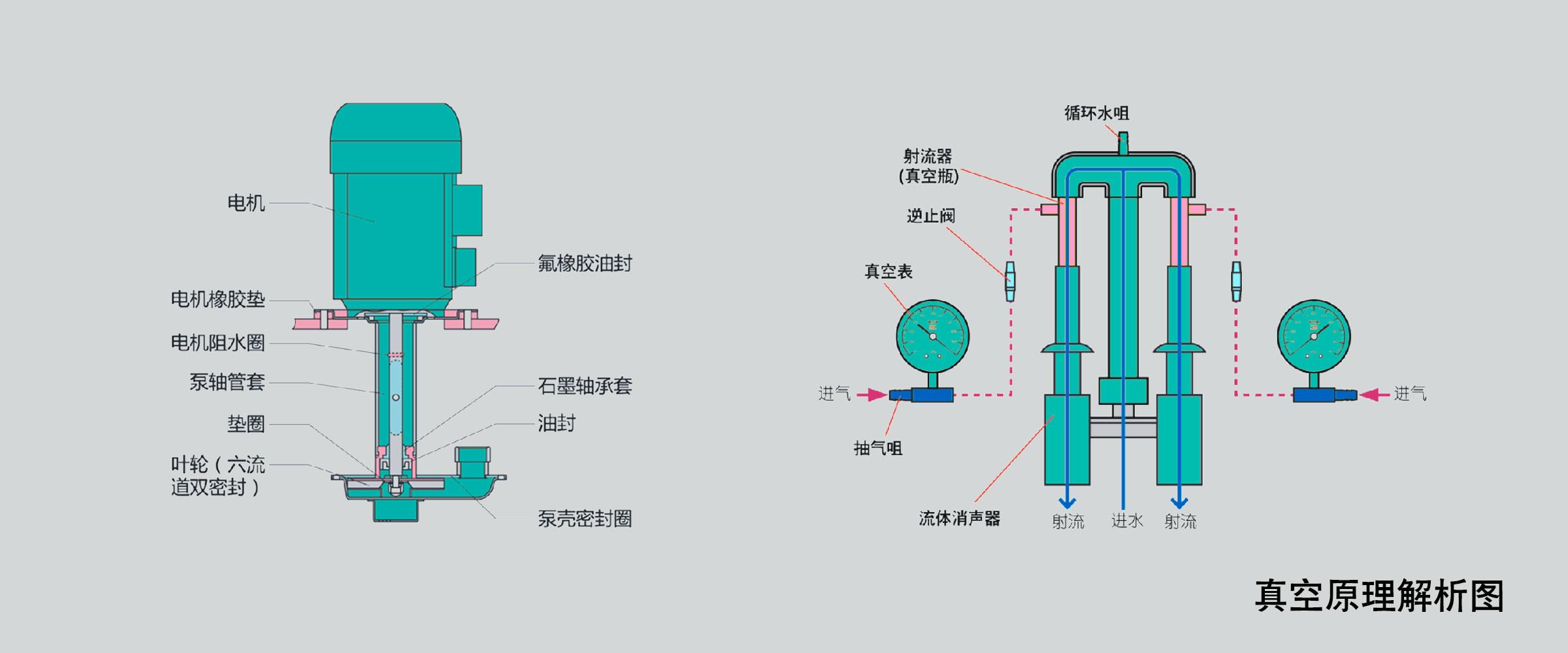 循环水式真空泵 (4)