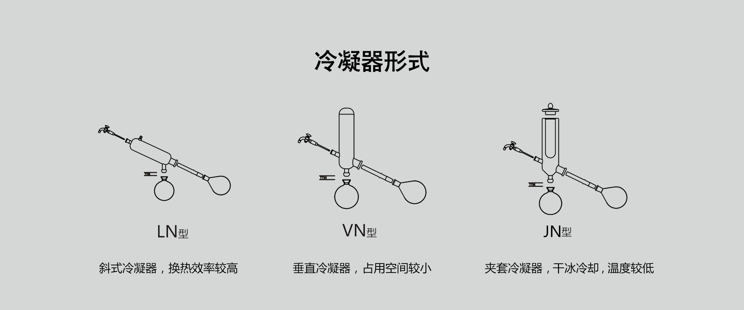 旋转蒸发器电动升降 (10)